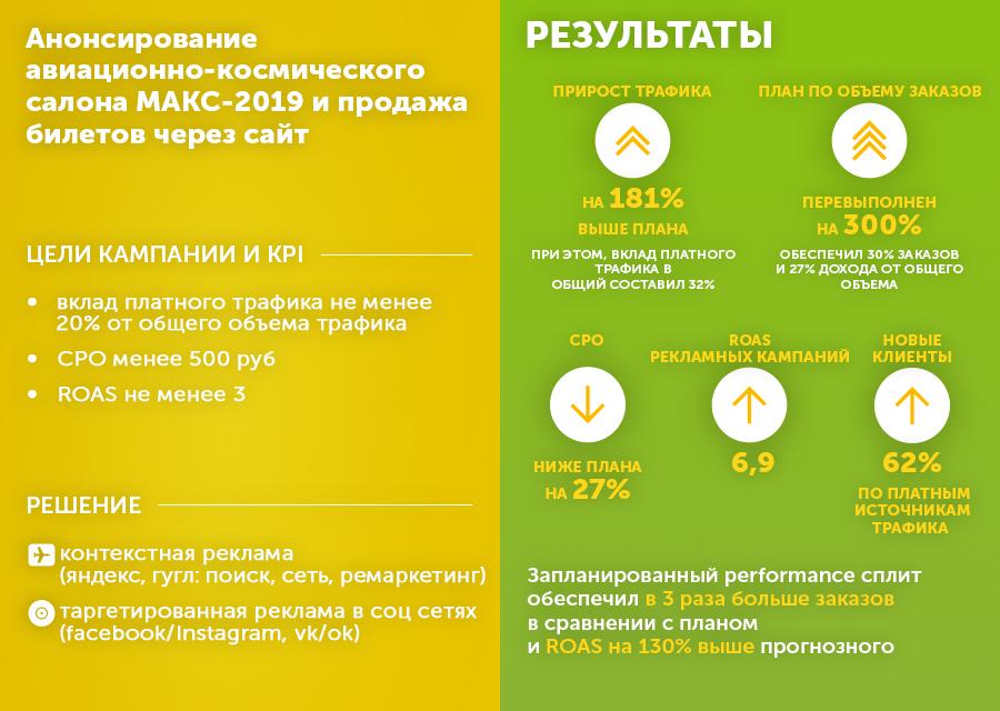 900x640_ru